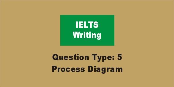 task-1-process