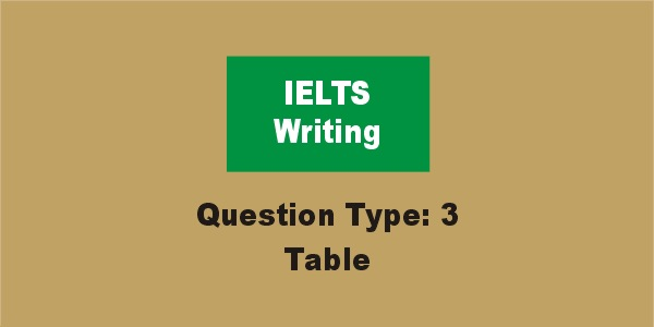 task-1-tables